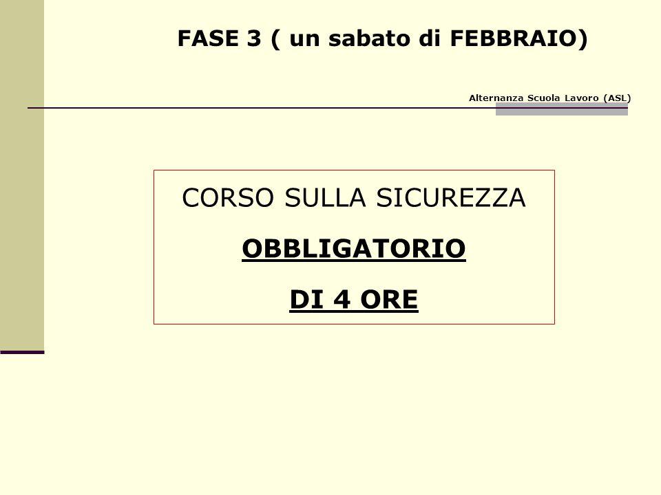 FASE 3 ( un sabato di FEBBRAIO)