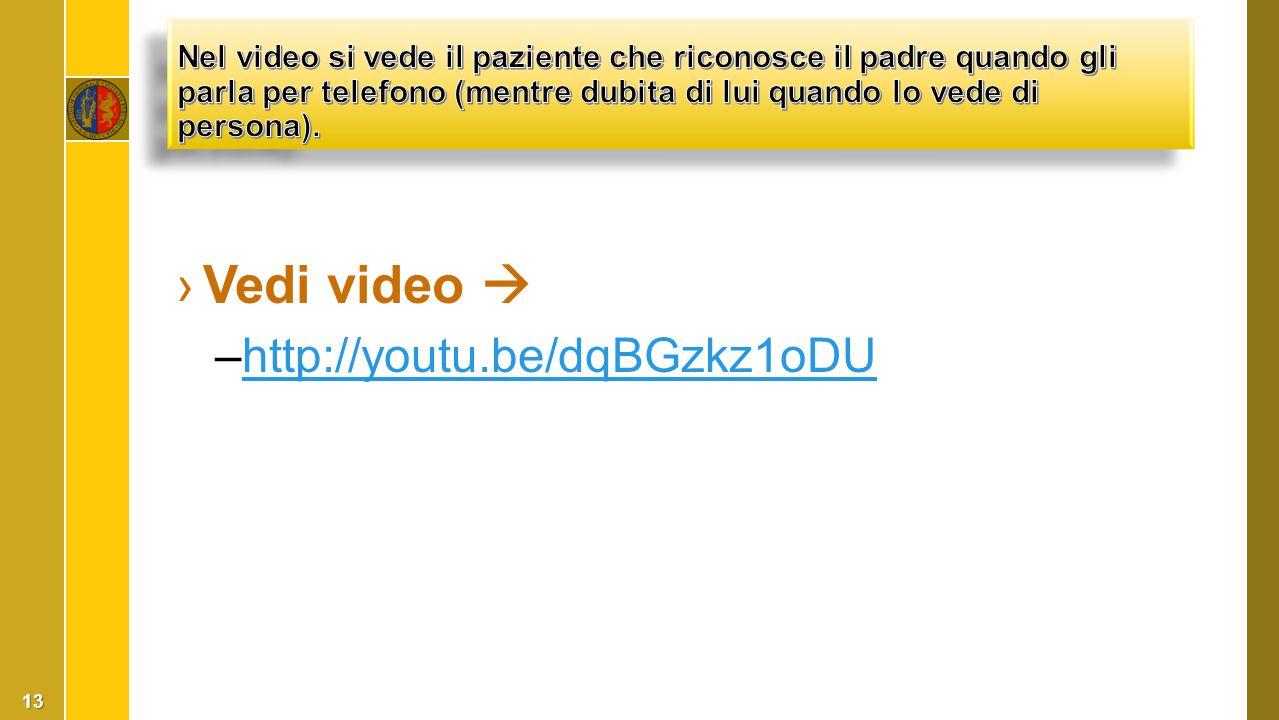 Vedi video  http://youtu.be/dqBGzkz1oDU