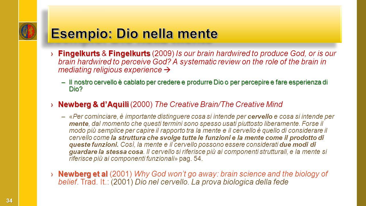 Esempio: Dio nella mente