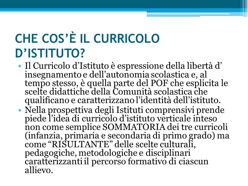 CHE COS'È IL CURRICOLO D'ISTITUTO