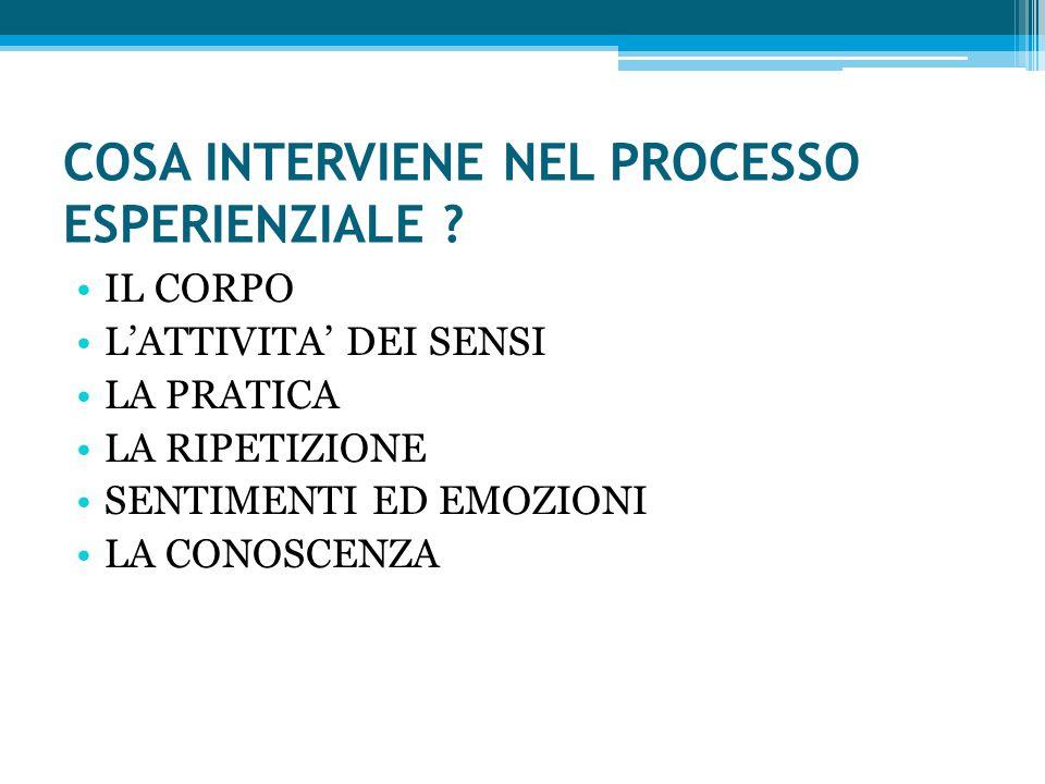 COSA INTERVIENE NEL PROCESSO ESPERIENZIALE