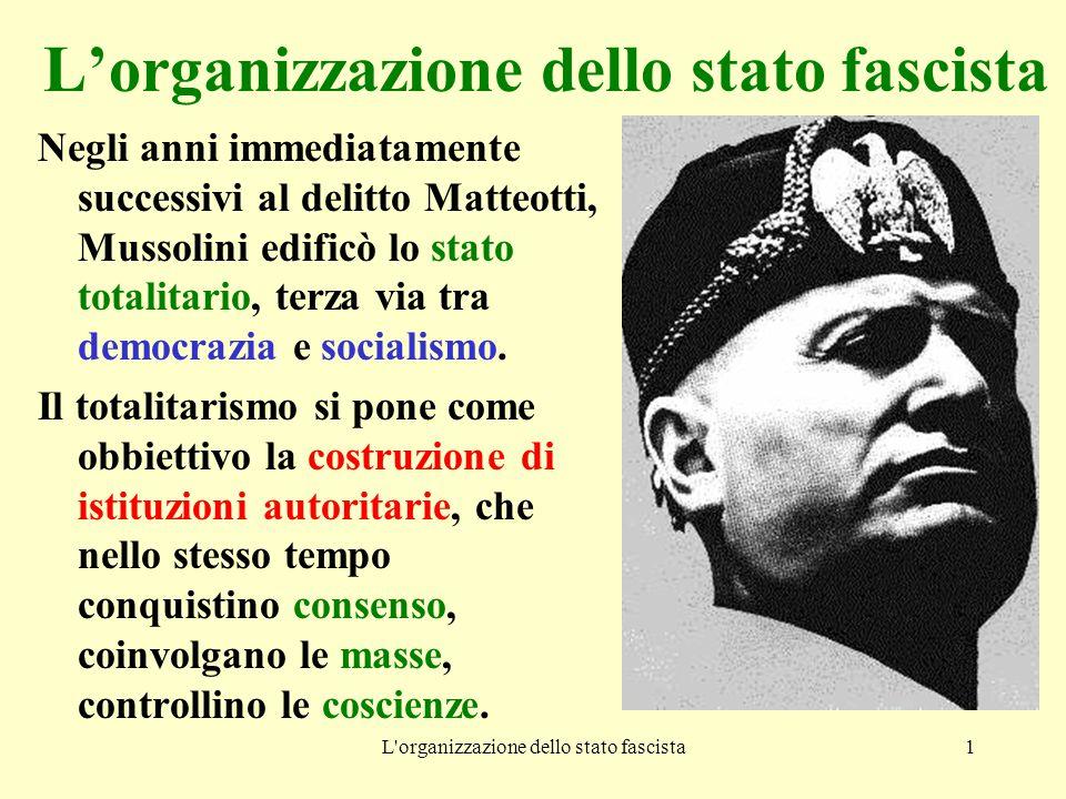 L'organizzazione dello stato fascista