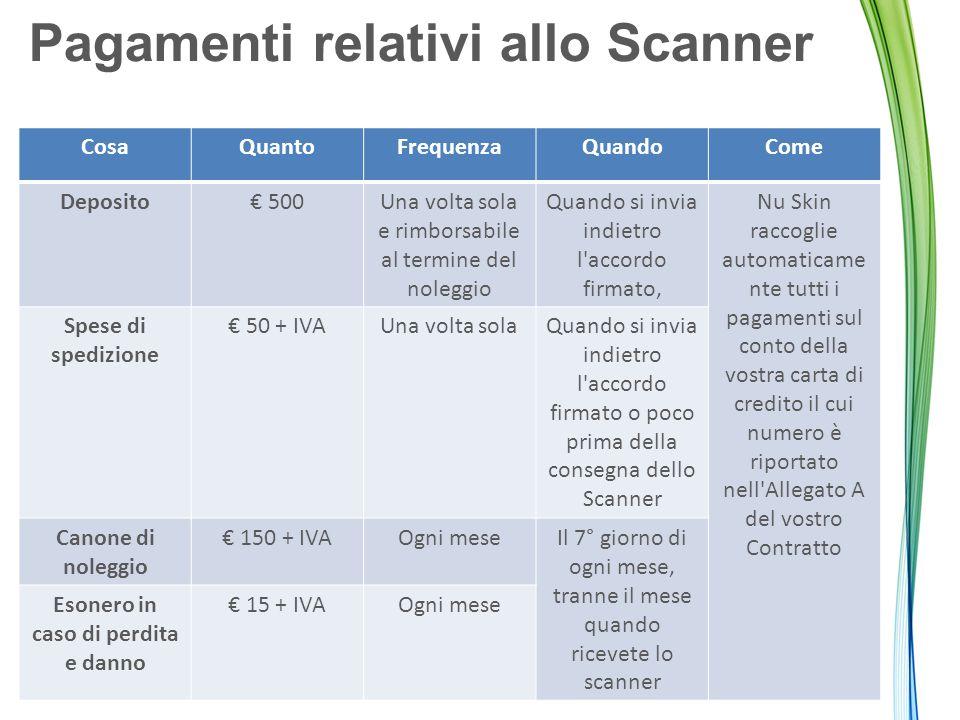 Pagamenti relativi allo Scanner