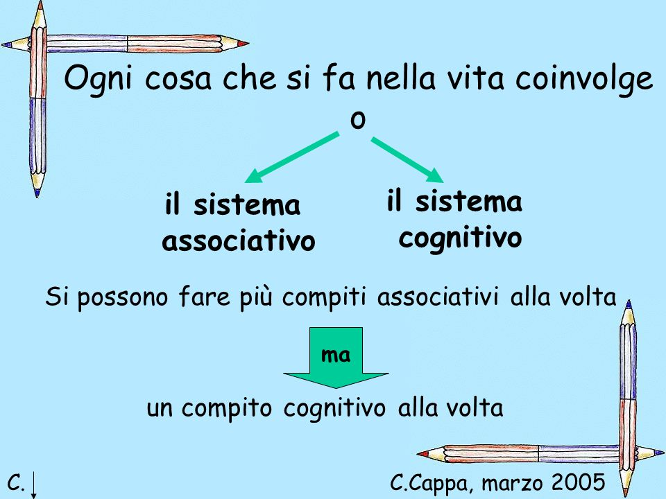 il sistema associativo