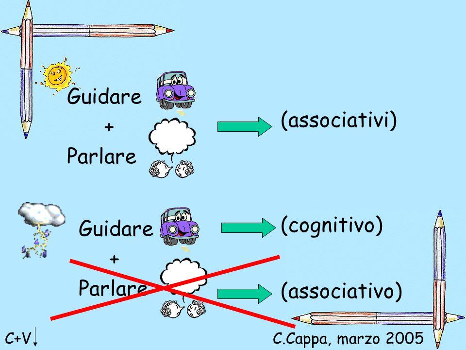 Guidare + (associativi) Parlare (cognitivo) Guidare + Parlare