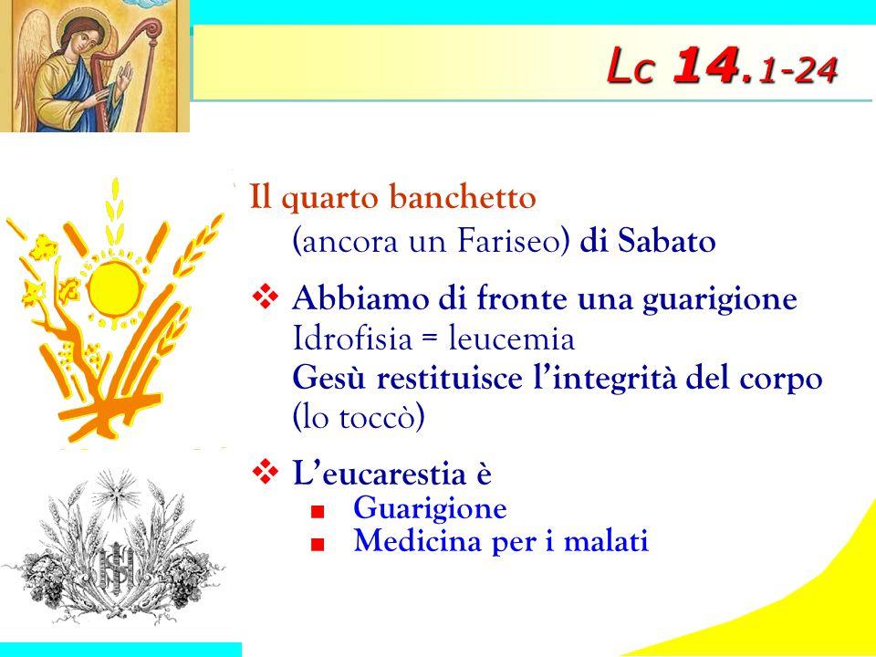 Lc 14.1-24 Il quarto banchetto (ancora un Fariseo) di Sabato