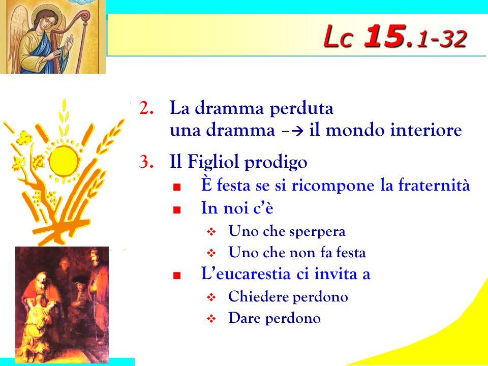 Lc 15.1-32 La dramma perduta una dramma – il mondo interiore