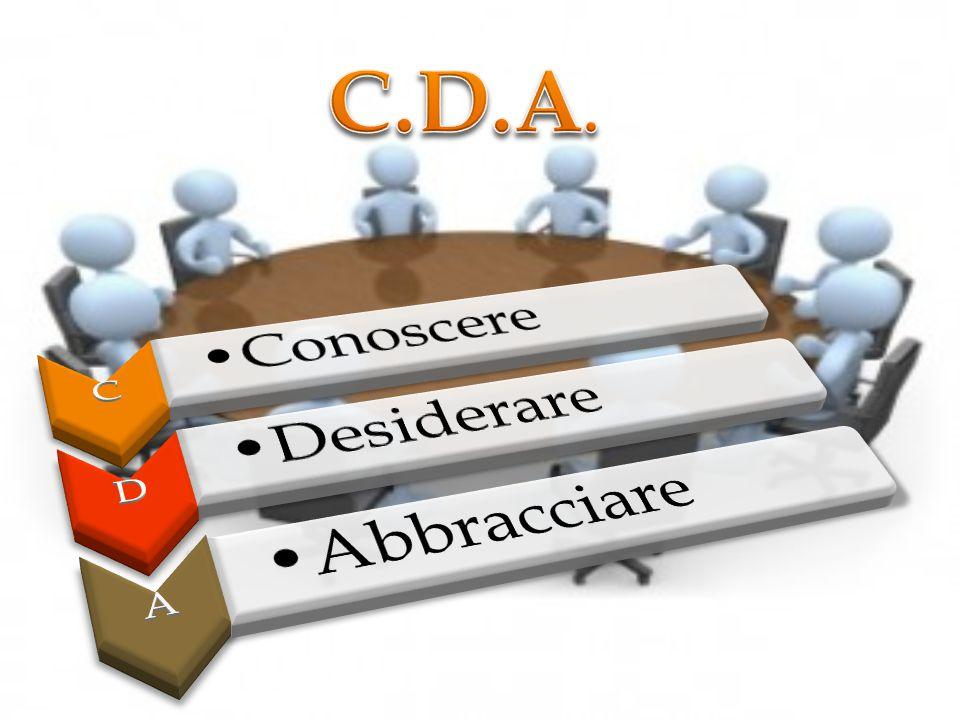 C.D.A. C Conoscere D Desiderare A Abbracciare