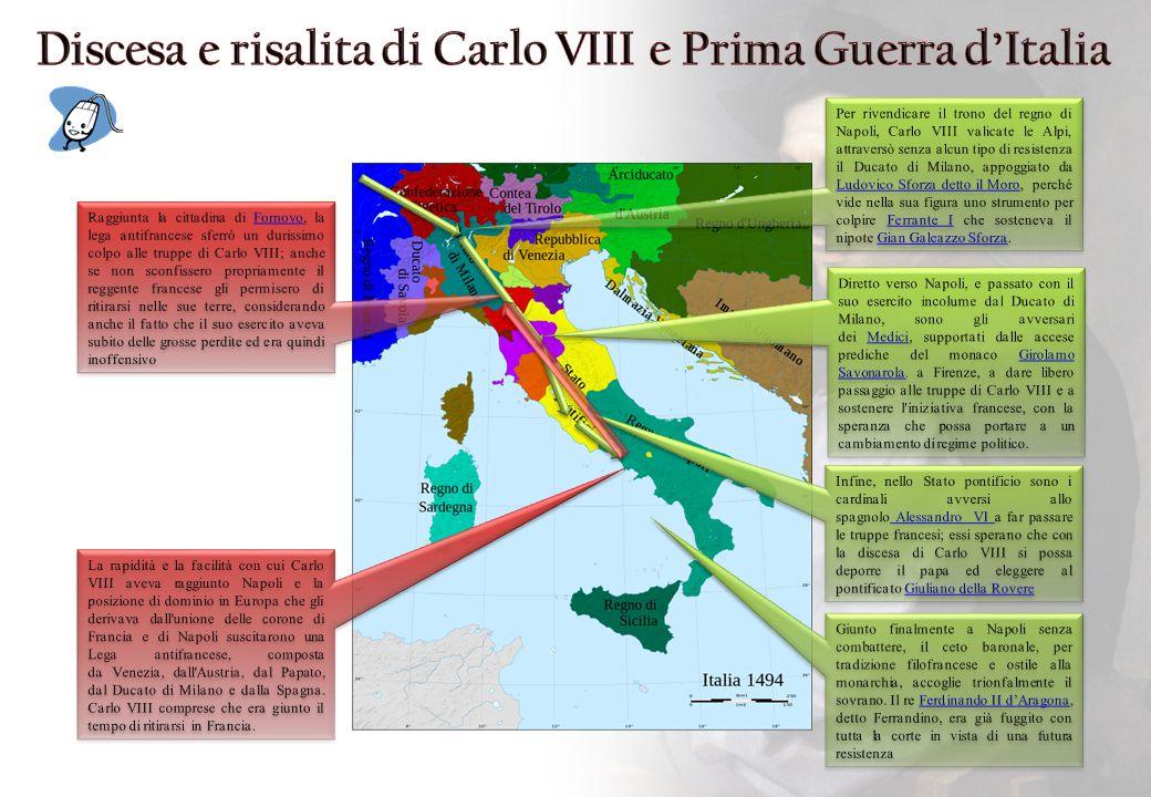 Discesa e risalita di Carlo VIII e Prima Guerra d'Italia