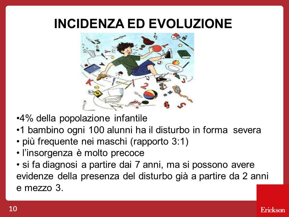 INCIDENZA ED EVOLUZIONE
