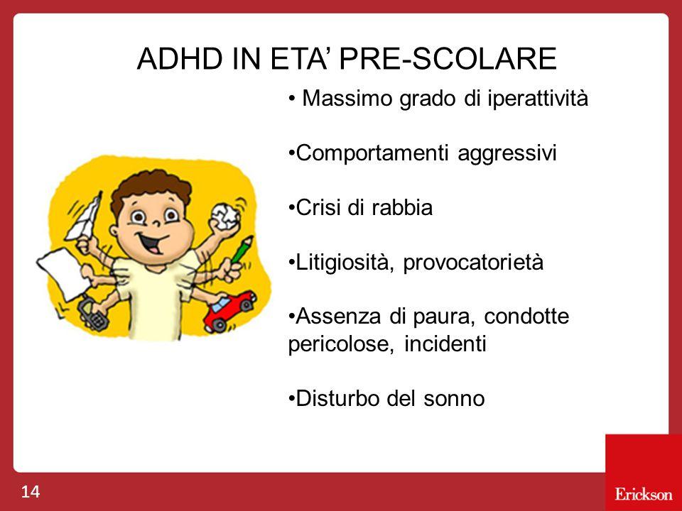 ADHD IN ETA' PRE-SCOLARE