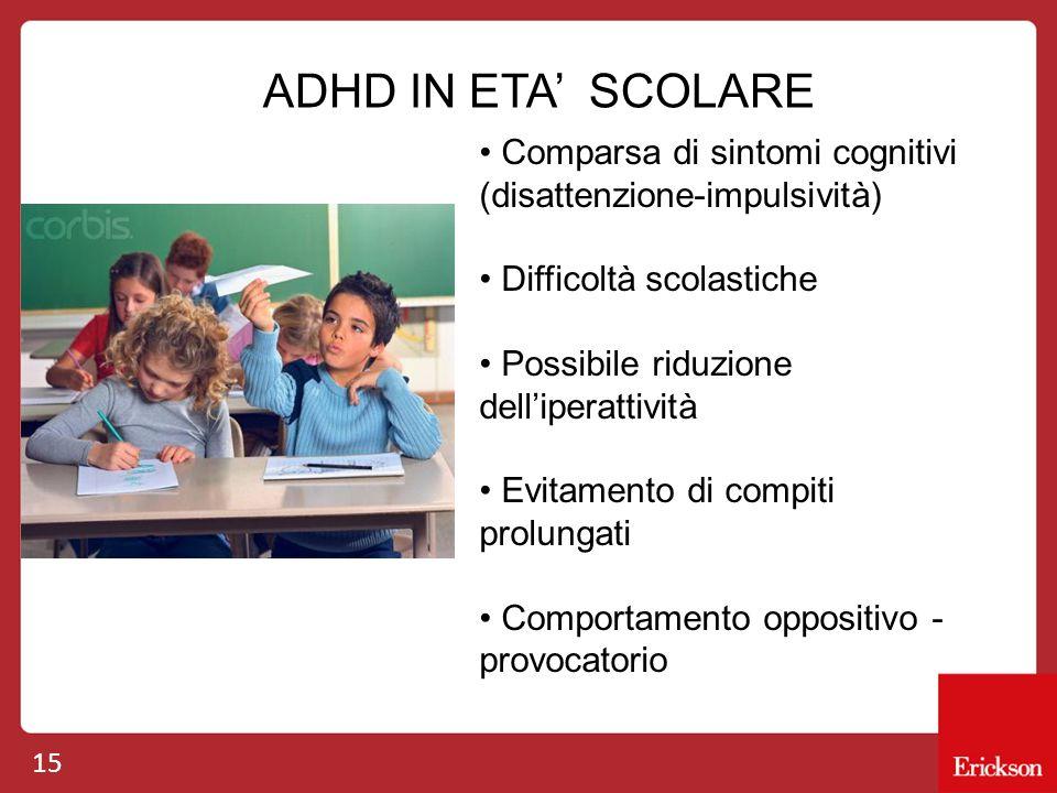 ADHD IN ETA' SCOLARE Comparsa di sintomi cognitivi (disattenzione-impulsività) Difficoltà scolastiche.