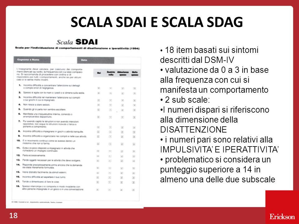 SCALA SDAI E SCALA SDAG 18 item basati sui sintomi descritti dal DSM-IV.