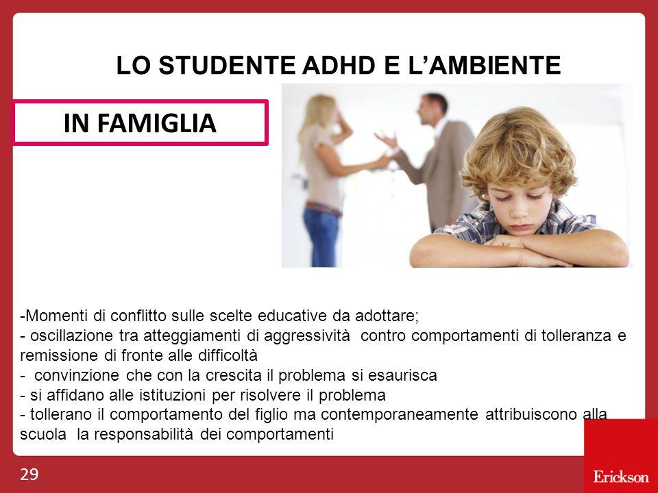 LO STUDENTE ADHD E L'AMBIENTE
