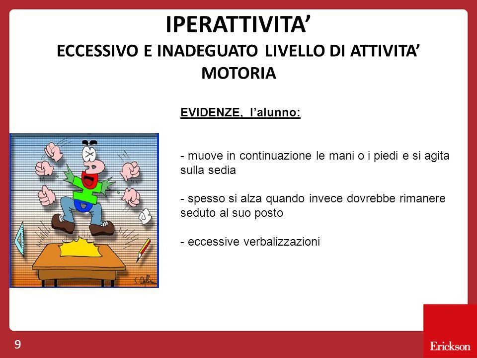 IPERATTIVITA' ECCESSIVO E INADEGUATO LIVELLO DI ATTIVITA' MOTORIA