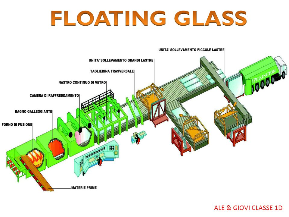 FLOATING GLASS ALE & GIOVI CLASSE 1D