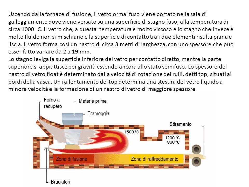 Uscendo dalla fornace di fusione, il vetro ormai fuso viene portato nella sala di galleggiamento dove viene versato su una superficie di stagno fuso, alla temperatura di circa 1000 °C. Il vetro che, a questa temperatura è molto viscoso e lo stagno che invece è molto fluido non si mischiano e la superficie di contatto tra i due elementi risulta piana e liscia. Il vetro forma così un nastro di circa 3 metri di larghezza, con uno spessore che può esser fatto variare da 2 a 19 mm.