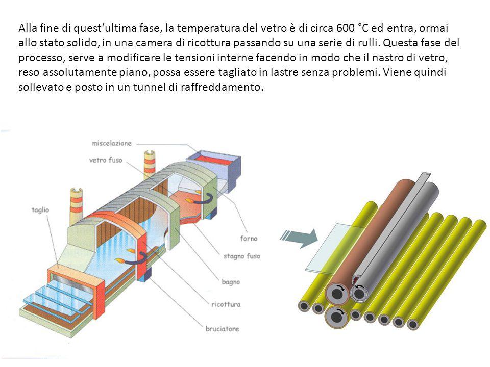 Alla fine di quest'ultima fase, la temperatura del vetro è di circa 600 °C ed entra, ormai allo stato solido, in una camera di ricottura passando su una serie di rulli.