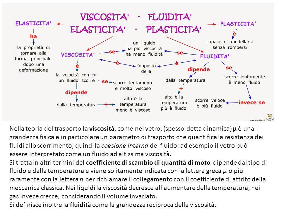 Nella teoria del trasporto la viscosità, come nel vetro, (spesso detta dinamica) μ è una grandezza fisica e in particolare un parametro di trasporto che quantifica la resistenza dei fluidi allo scorrimento, quindi la coesione interna del fluido: ad esempio il vetro può essere interpretato come un fluido ad altissima viscosità.