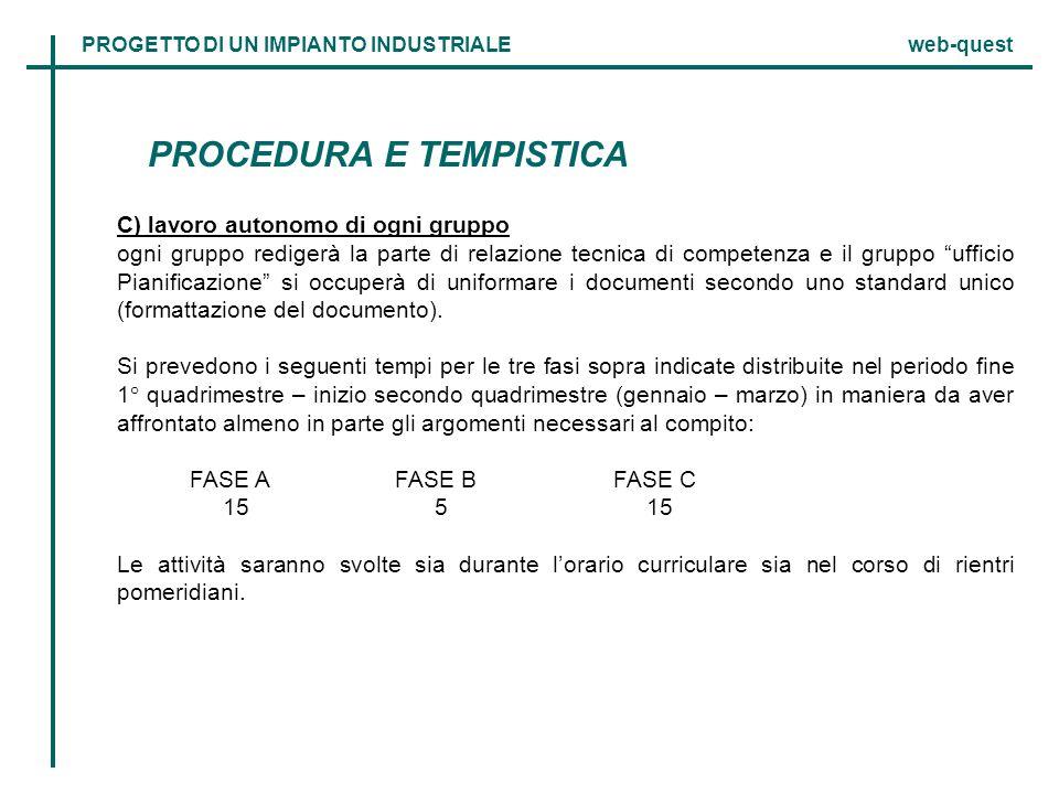 PROCEDURA E TEMPISTICA
