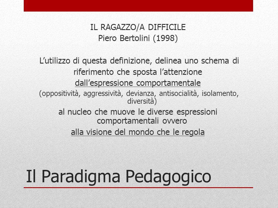 Il Paradigma Pedagogico