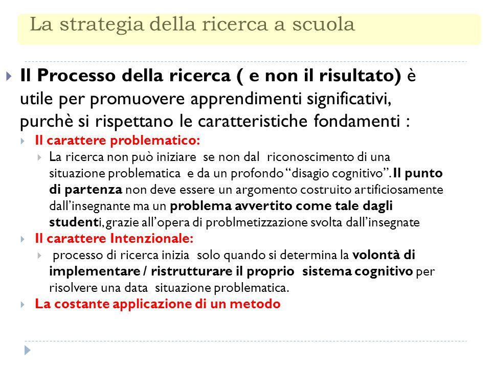 La strategia della ricerca a scuola