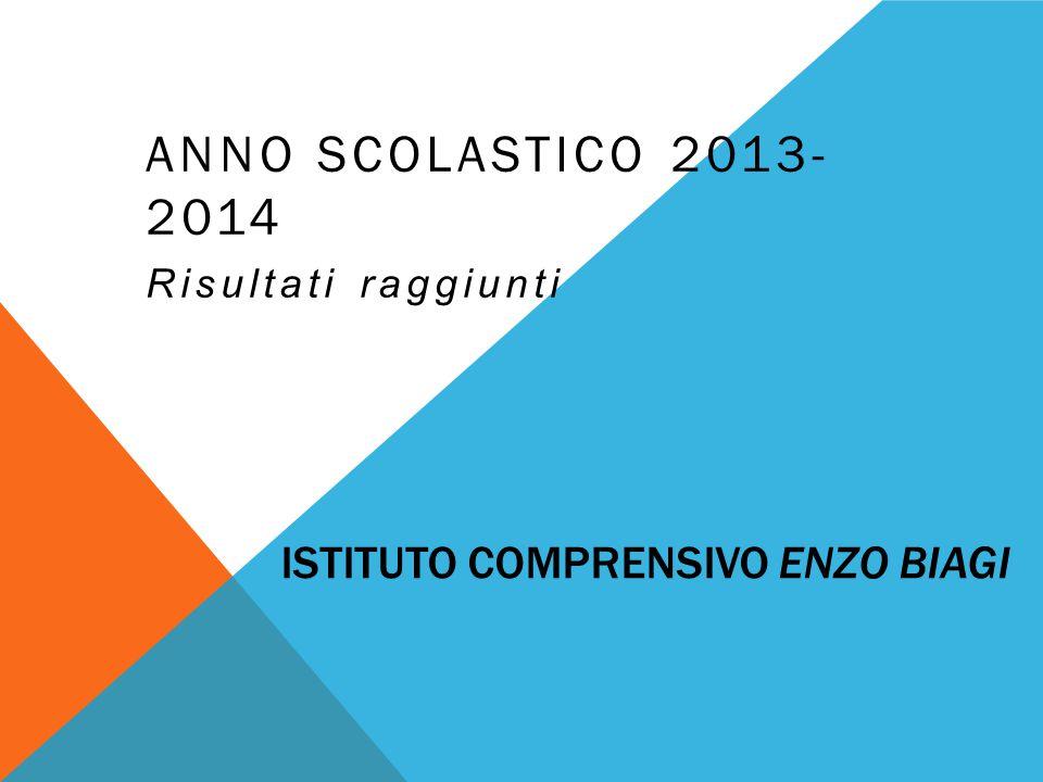 Istituto Comprensivo Enzo Biagi