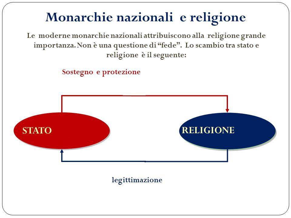 Monarchie nazionali e religione