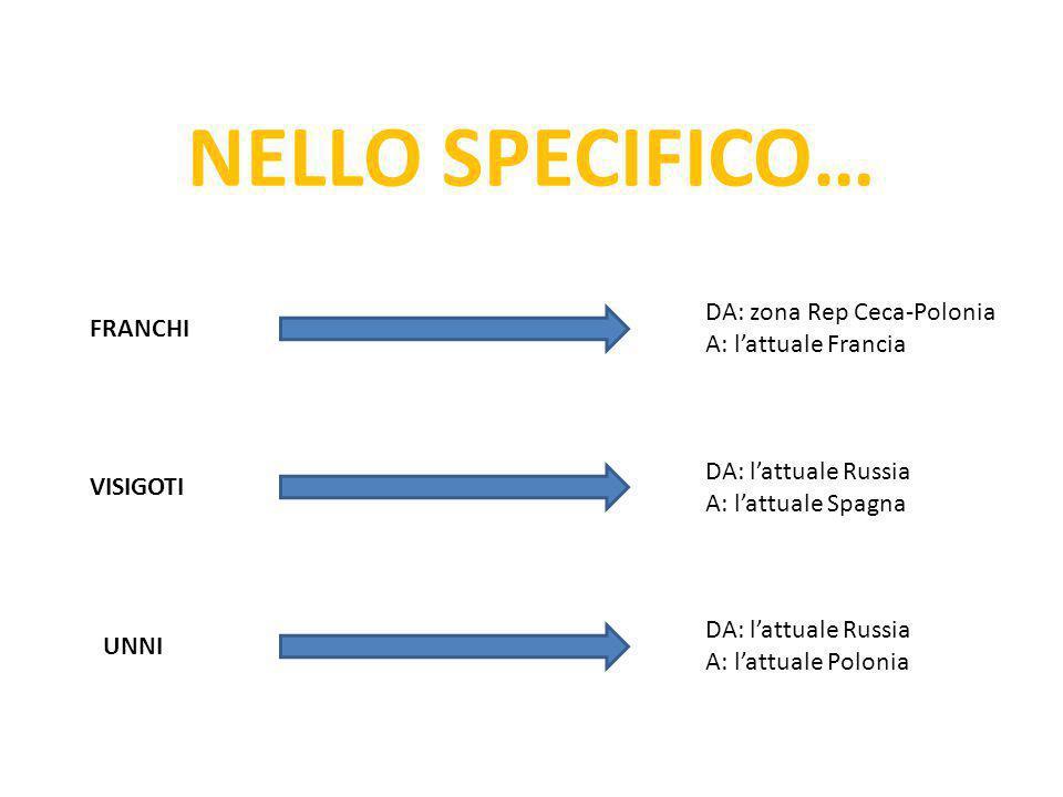 NELLO SPECIFICO… DA: zona Rep Ceca-Polonia A: l'attuale Francia