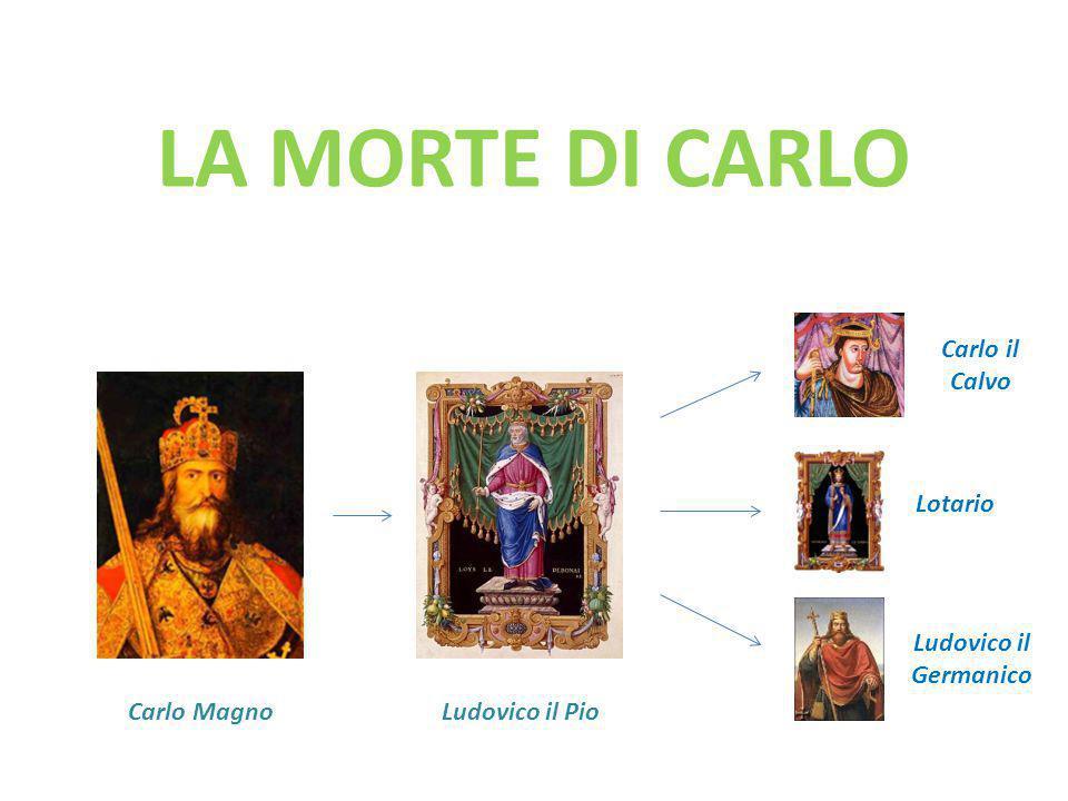 LA MORTE DI CARLO Carlo il Calvo Lotario Ludovico il Germanico