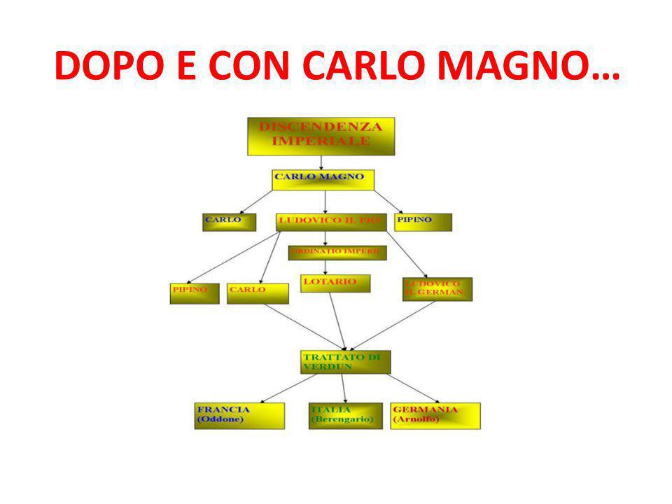 DOPO E CON CARLO MAGNO…