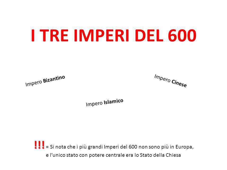 I TRE IMPERI DEL 600 Impero Bizantino. Impero Cinese. Impero Islamico.