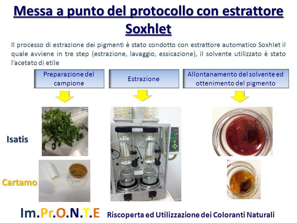 Messa a punto del protocollo con estrattore Soxhlet