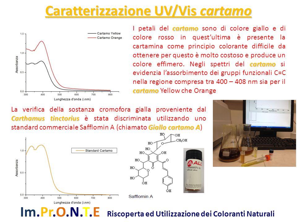 Caratterizzazione UV/Vis cartamo