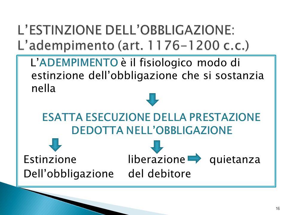 L'ESTINZIONE DELL'OBBLIGAZIONE: L'adempimento (art. 1176-1200 c.c.)