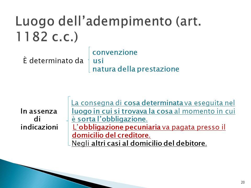 Luogo dell'adempimento (art. 1182 c.c.)