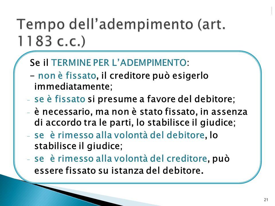 Tempo dell'adempimento (art. 1183 c.c.)