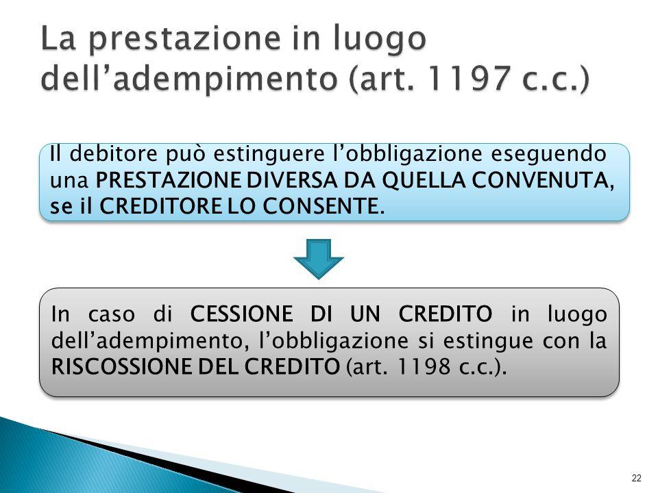 La prestazione in luogo dell'adempimento (art. 1197 c.c.)