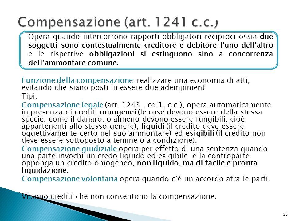 Compensazione (art. 1241 c.c.)
