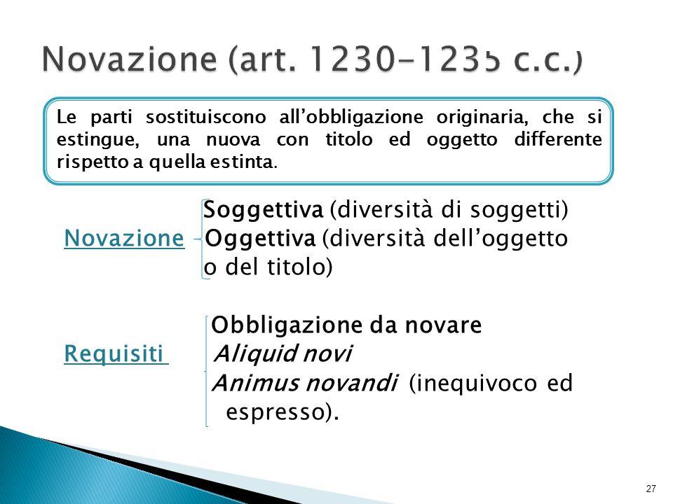 Novazione (art. 1230-1235 c.c.) Soggettiva (diversità di soggetti)