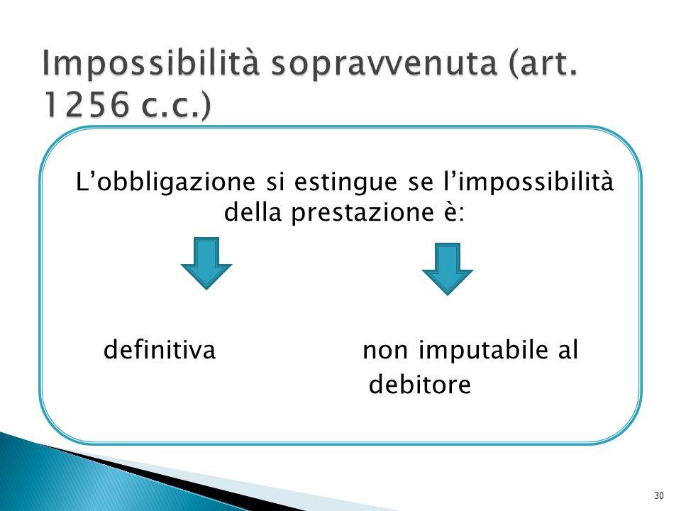 Impossibilità sopravvenuta (art. 1256 c.c.)