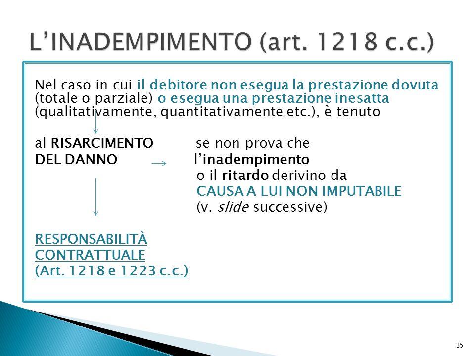 L'INADEMPIMENTO (art. 1218 c.c.)