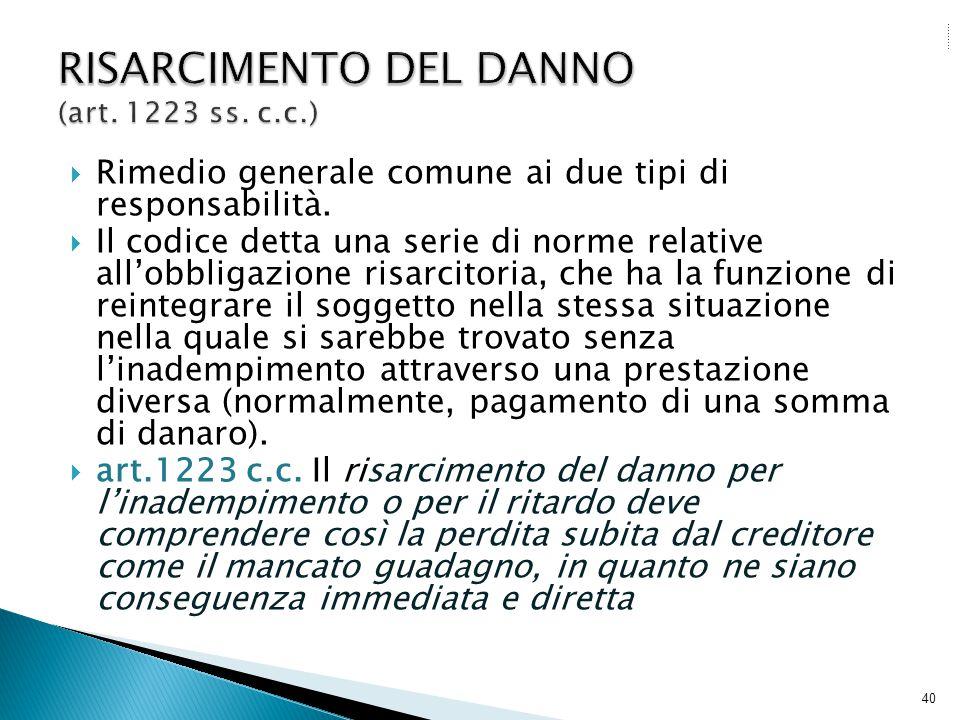 RISARCIMENTO DEL DANNO (art. 1223 ss. c.c.)