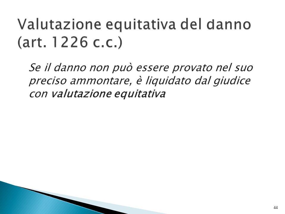 Valutazione equitativa del danno (art. 1226 c.c.)