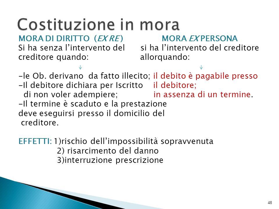 Costituzione in mora MORA DI DIRITTO (EX RE ) MORA EX PERSONA