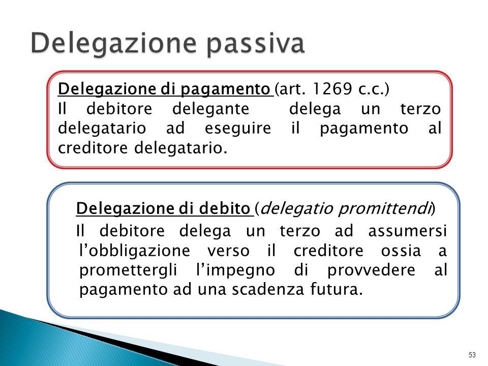 Delegazione passiva Delegazione di pagamento (art. 1269 c.c.)