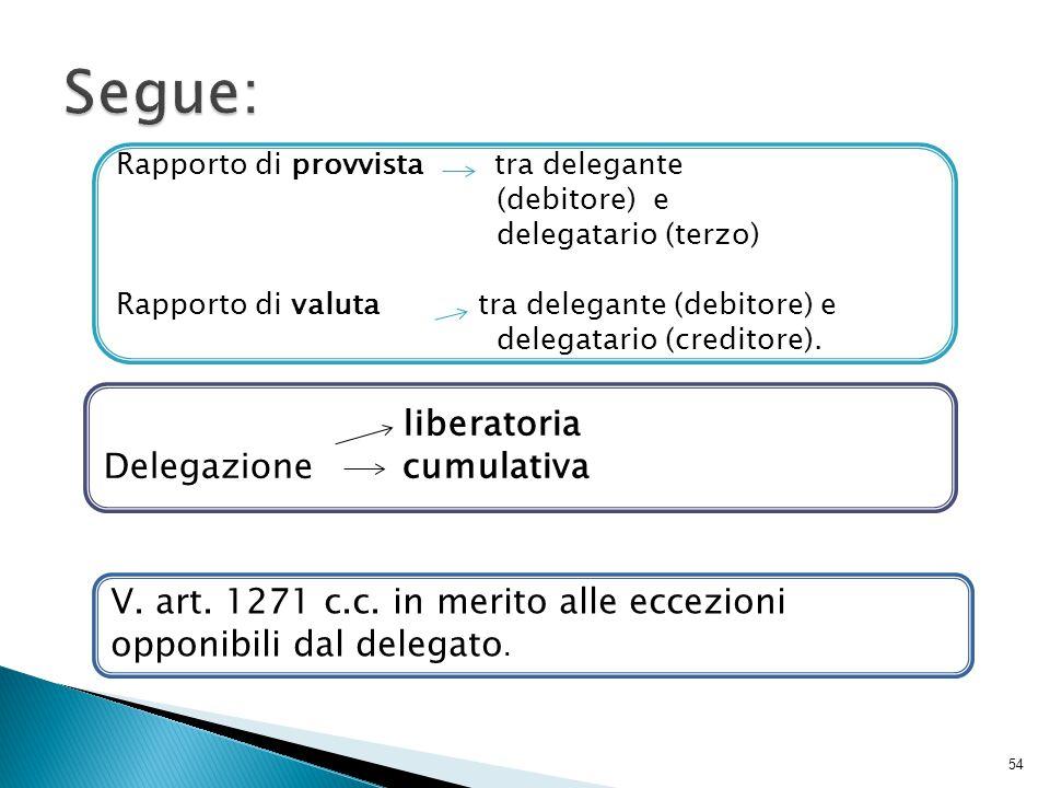 Segue: liberatoria Delegazione cumulativa