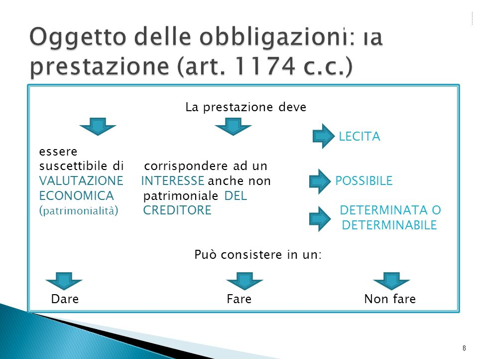 Oggetto delle obbligazioni: la prestazione (art. 1174 c.c.)