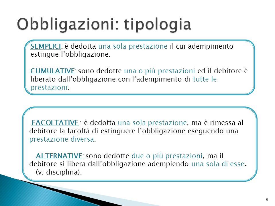 Obbligazioni: tipologia