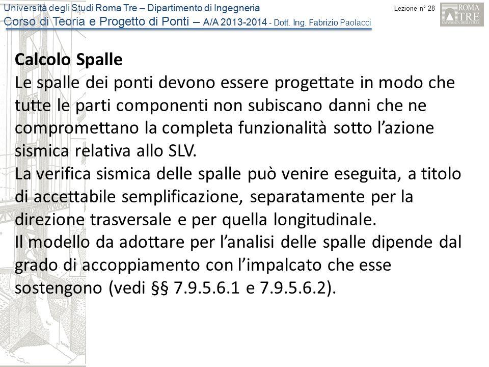 Calcolo Spalle